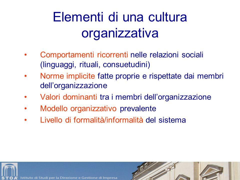 Cultura aziendale Quando si fa riferimento alla cultura di una azienda non si intendono solo la sua missione, il suo sistema di valori e le sue strate