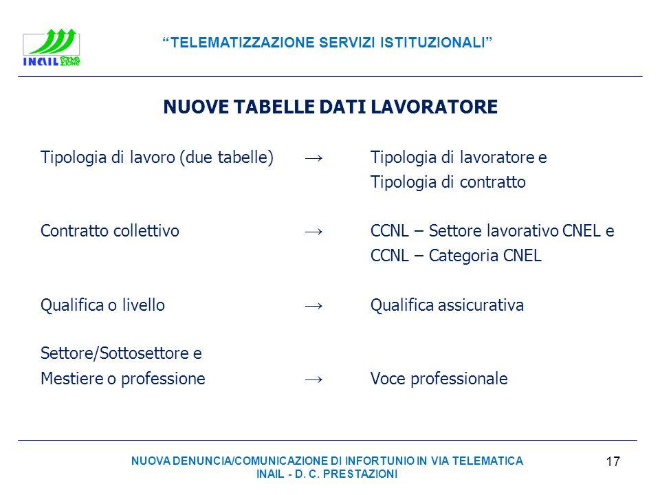 TELEMATIZZAZIONE SERVIZI ISTITUZIONALI NUOVE TABELLE DATI LAVORATORE Tipologia di lavoro (due tabelle) Tipologia di lavoratore e Tipologia di contratt