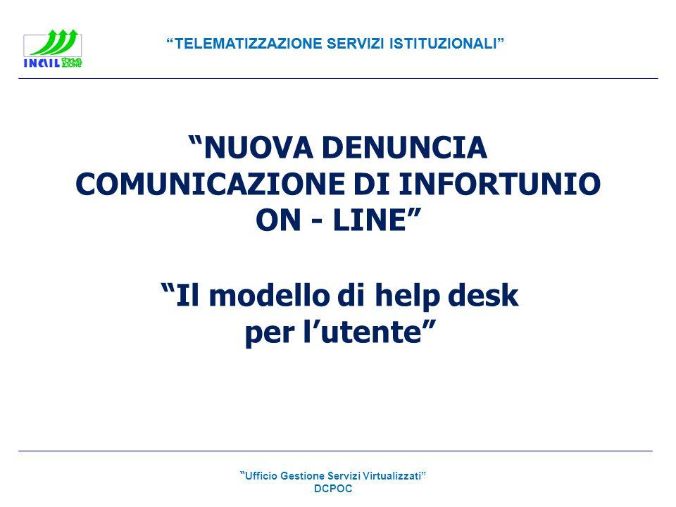 TELEMATIZZAZIONE SERVIZI ISTITUZIONALI NUOVA DENUNCIA COMUNICAZIONE DI INFORTUNIO ON - LINE Il modello di help desk per lutente Ufficio Gestione Servi