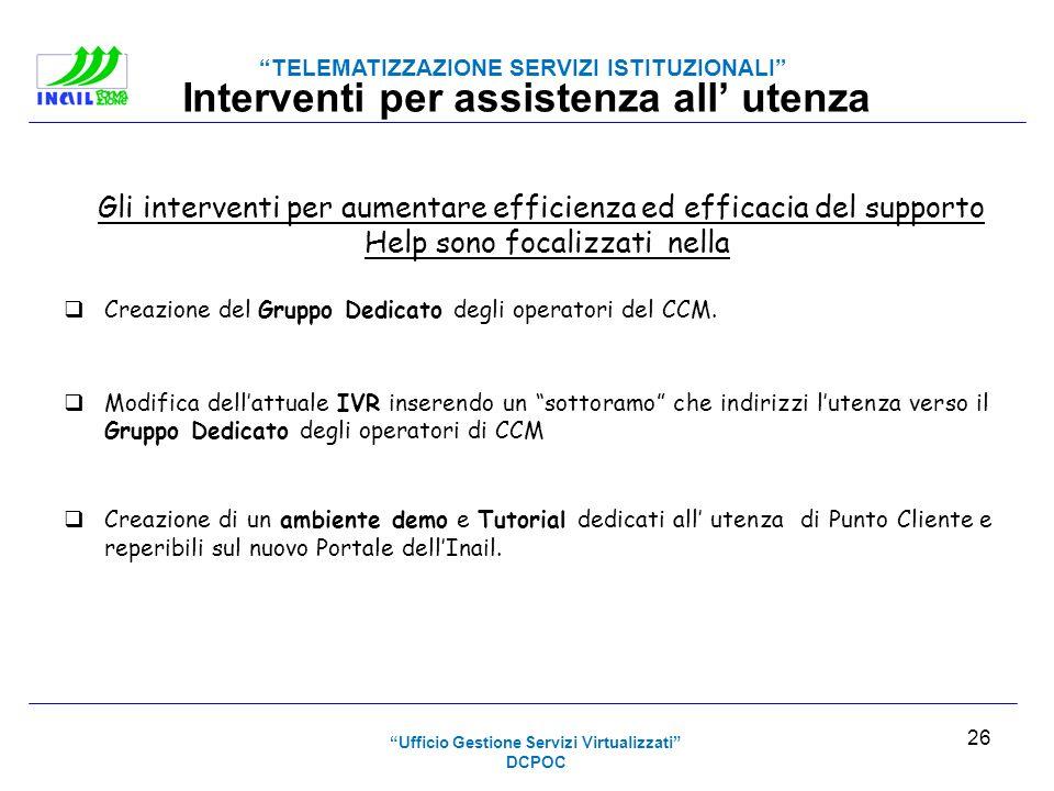 TELEMATIZZAZIONE SERVIZI ISTITUZIONALI Gli interventi per aumentare efficienza ed efficacia del supporto Help sono focalizzati nella Creazione del Gru