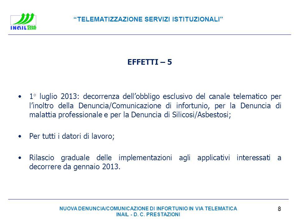 TELEMATIZZAZIONE SERVIZI ISTITUZIONALI EFFETTI – 5 1° luglio 2013: decorrenza dellobbligo esclusivo del canale telematico per linoltro della Denuncia/