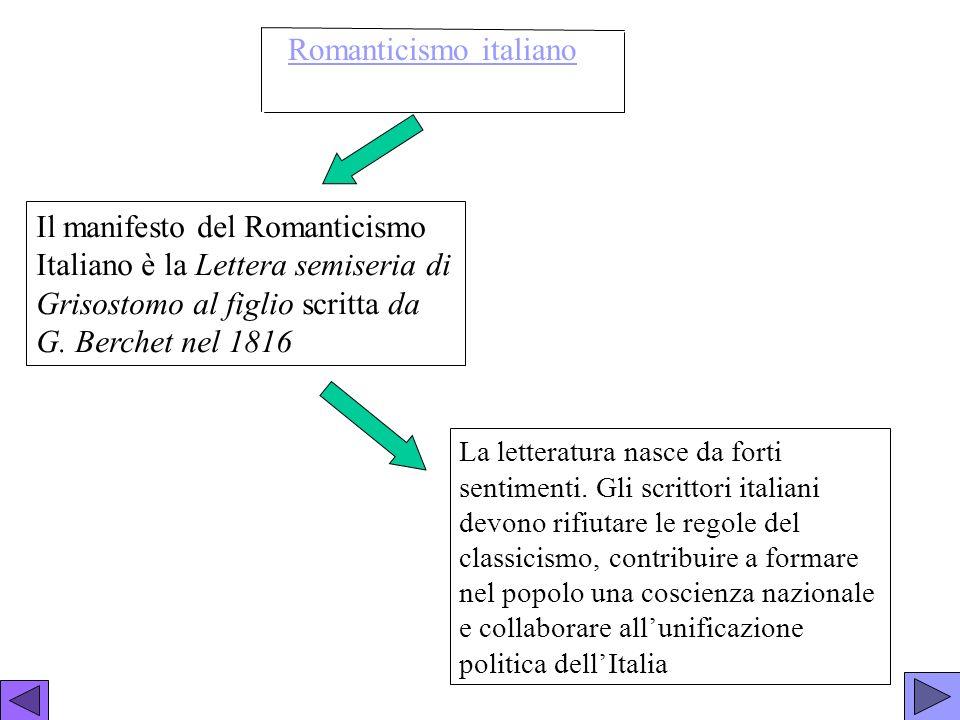 Romanticismo italiano La letteratura nasce da forti sentimenti. Gli scrittori italiani devono rifiutare le regole del classicismo, contribuire a forma