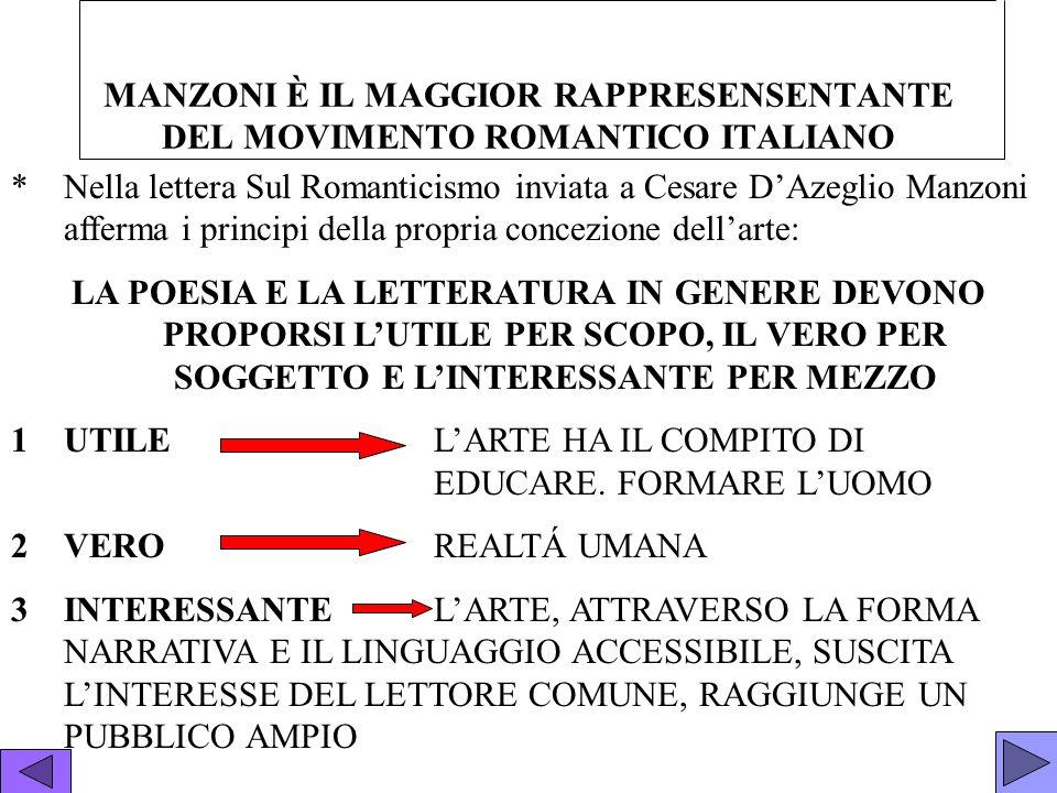 MANZONI È IL MAGGIOR RAPPRESENSENTANTE DEL MOVIMENTO ROMANTICO ITALIANO *Nella lettera Sul Romanticismo inviata a Cesare DAzeglio Manzoni afferma i pr