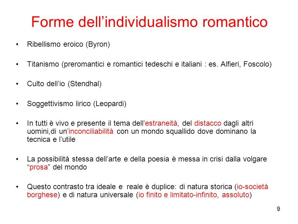 9 Forme dellindividualismo romantico Ribellismo eroico (Byron) Titanismo (preromantici e romantici tedeschi e italiani : es. Alfieri, Foscolo) Culto d