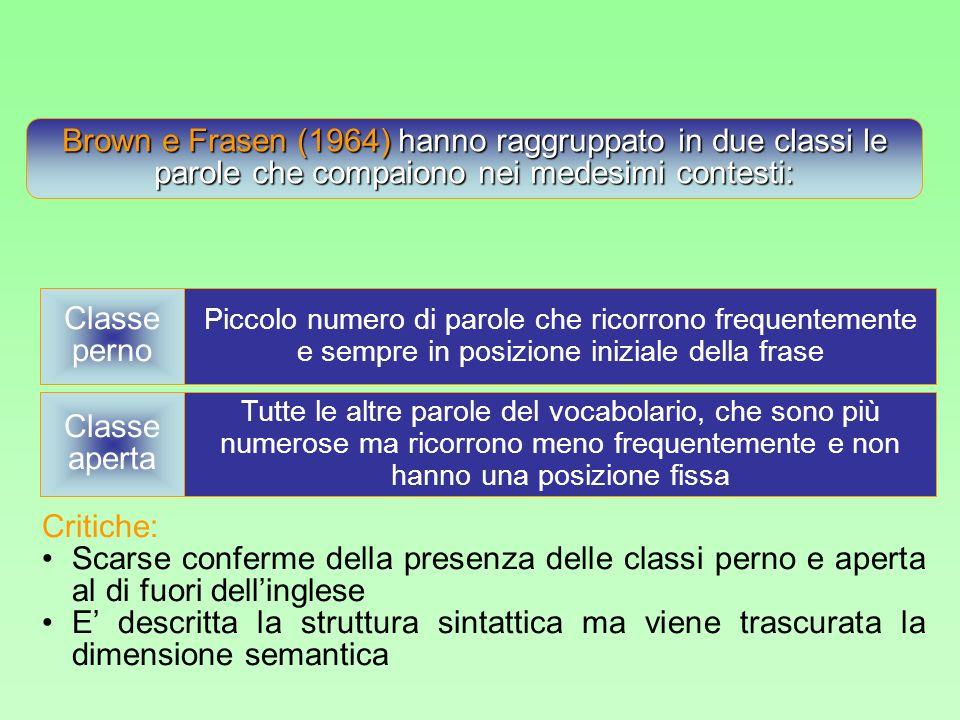 Brown e Frasen (1964) hanno raggruppato in due classi le parole che compaiono nei medesimi contesti: Classe perno Classe aperta Piccolo numero di paro