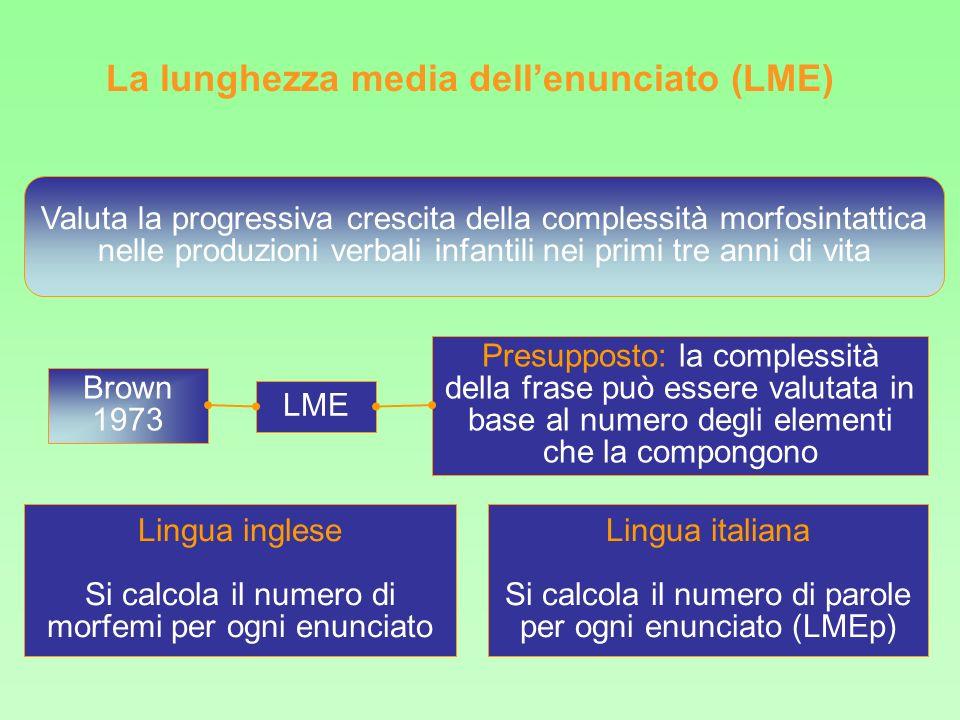 LME Brown 1973 Valuta la progressiva crescita della complessità morfosintattica nelle produzioni verbali infantili nei primi tre anni di vita Presuppo