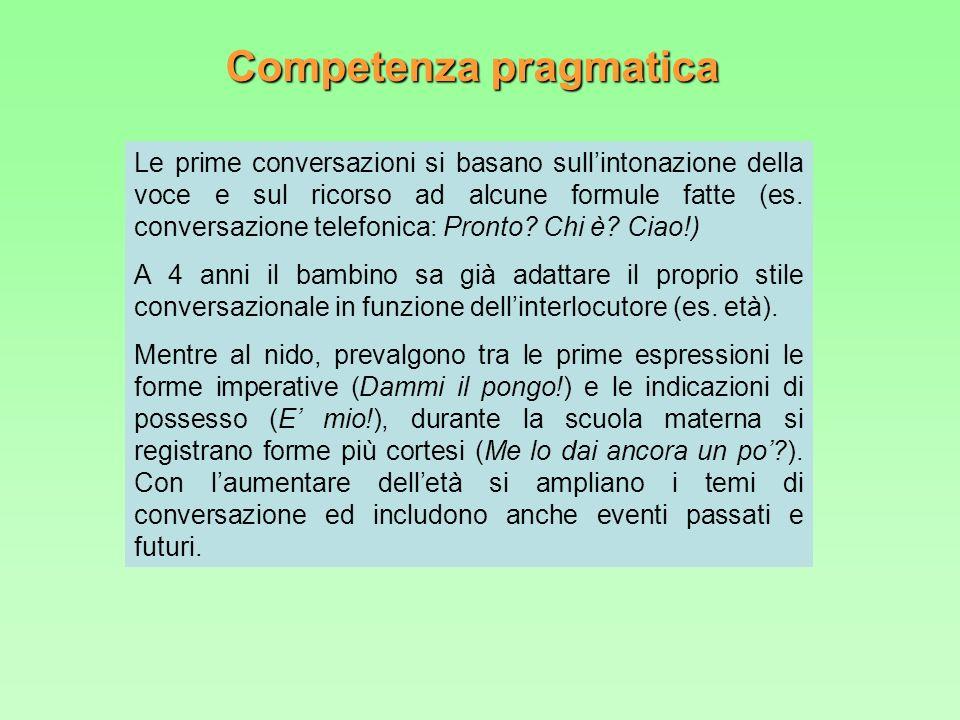 Competenza pragmatica Le prime conversazioni si basano sullintonazione della voce e sul ricorso ad alcune formule fatte (es. conversazione telefonica: