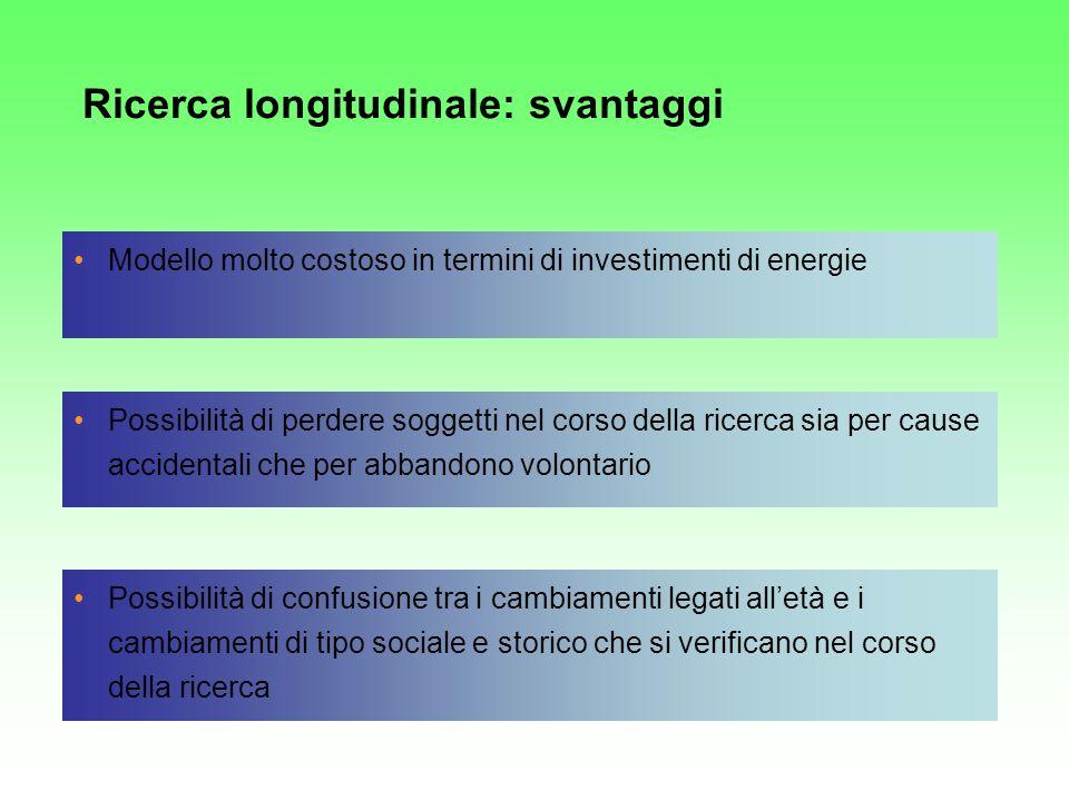 Ricerca longitudinale: svantaggi Modello molto costoso in termini di investimenti di energie Possibilità di perdere soggetti nel corso della ricerca s