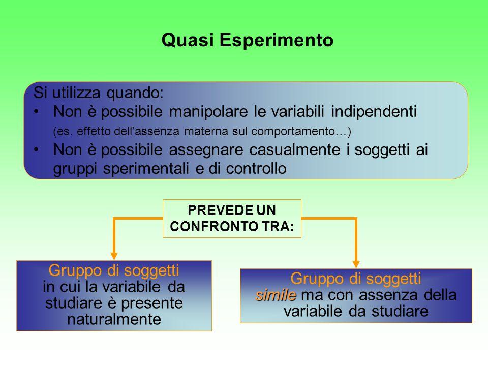 Gruppo di soggetti in cui la variabile da studiare è presente naturalmente PREVEDE UN CONFRONTO TRA: Gruppo di soggetti simile simile ma con assenza d