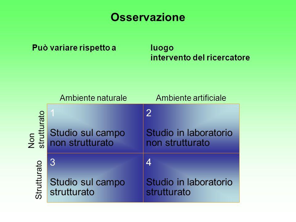1 Studio sul campo non strutturato 2 Studio in laboratorio non strutturato 3 Studio sul campo strutturato 4 Studio in laboratorio strutturato Ambiente