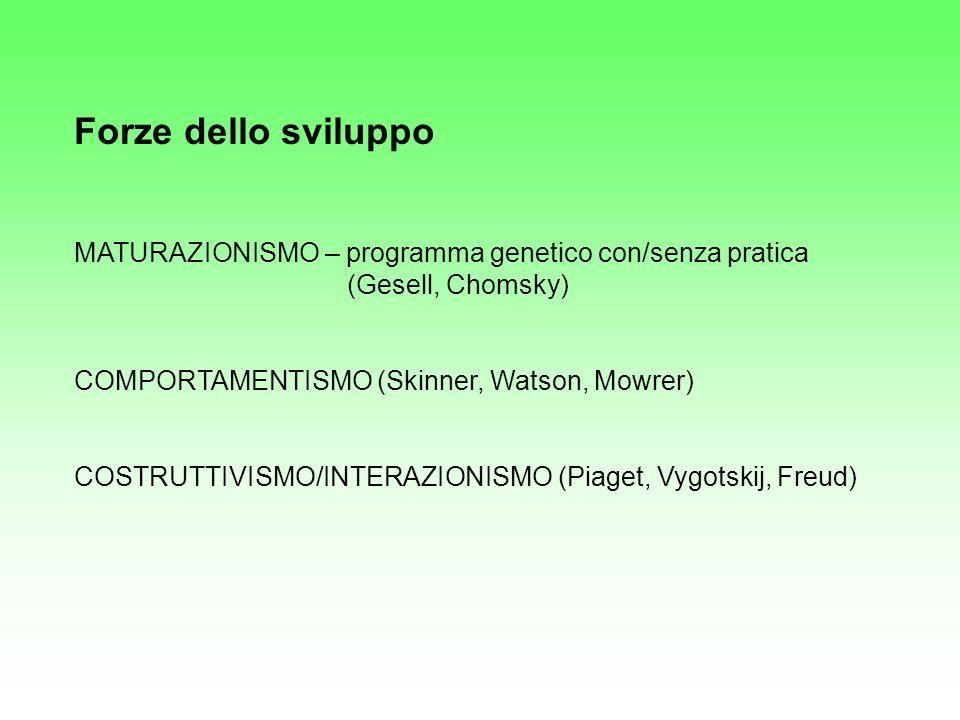 Forze dello sviluppo MATURAZIONISMO – programma genetico con/senza pratica (Gesell, Chomsky) COMPORTAMENTISMO (Skinner, Watson, Mowrer) COSTRUTTIVISMO