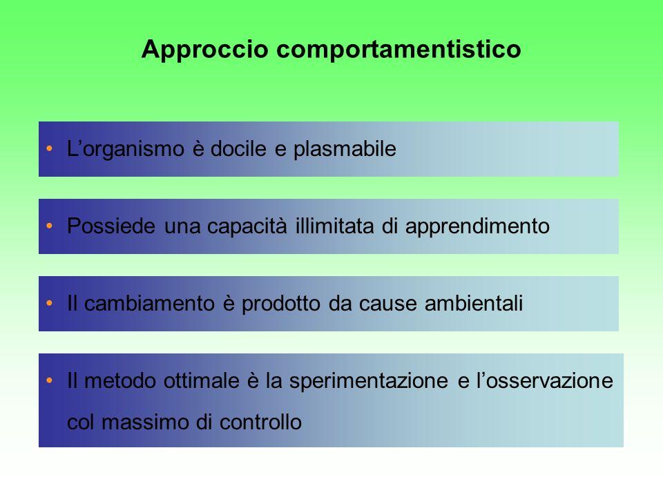 Lorganismo è docile e plasmabile Possiede una capacità illimitata di apprendimento Il metodo ottimale è la sperimentazione e losservazione col massimo