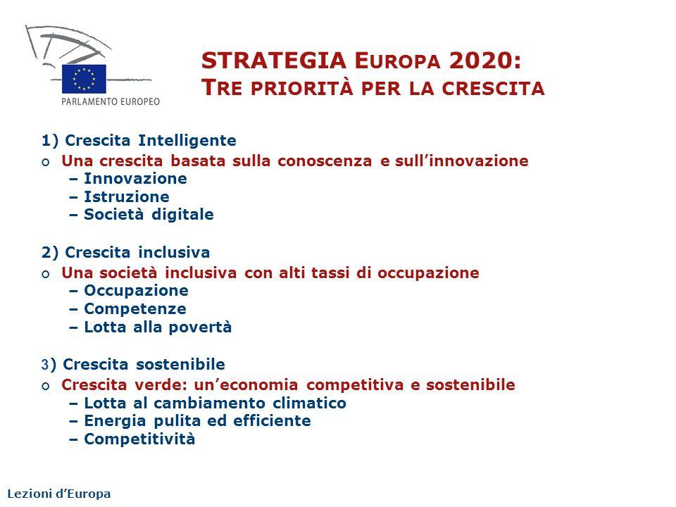 4 E UROPA 2020 I 5 obiettivi che l UE è chiamata a raggiungere entro il 2020 1.