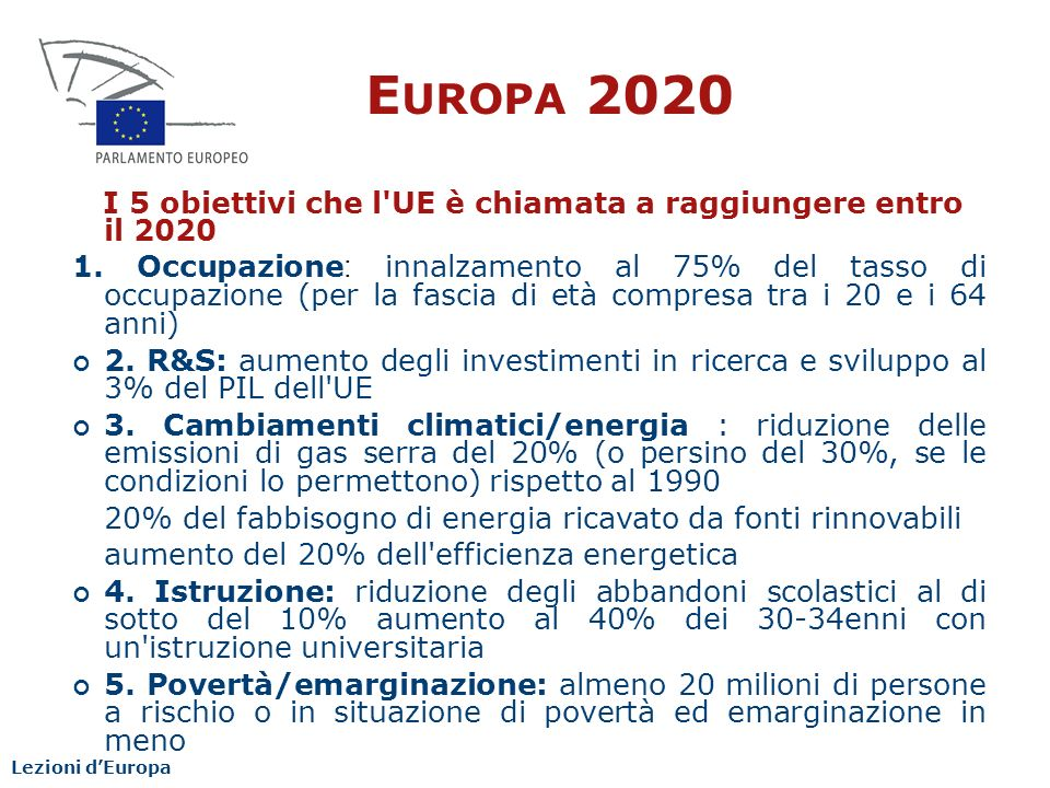 5 200920102011 Trattato di Lisbona Art.174 Rapporto Barca Strategia UE 2020 Quinta relazione sulla coesione economica, sociale e territoriale Risultati della consultazione pubblica Quadro finanziario pluriennale 2014- 2020 Proposte di Regolamento per la Politica di Coesione IL QUADRO DI RIFERIMENTO Lezioni dEuropa