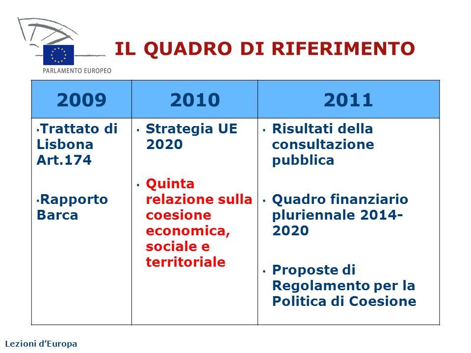 6 C ONSULTAZIONE PUBBLICA http://ec.europa.eu/regional_policy/consultation/5cr/a nswers_en.cfm Risultati della consultazione pubblica Lezioni dEuropa