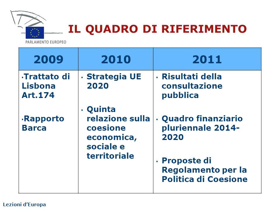 8 PROPOSTE LEGISLATIVE CE Proposta di regolamento concernenti il FESR e lobiettivo Investimenti a favore crescita e occupazione - COM(2011)614 Proposta di regolamento concernenti il FSE - COM(2011)607 Proposta di regolamento riguardante il FC - COM(2011)612 Proposta di regolamento cooperazione territoriale - COM(2011)611 Regolamento Generale Fondi Strutturali - COM 2011(615) Proposta di regolamento recante disposizioni comuni sul Fondo Europeo di Sviluppo Regionale (FESR), sul Fondo Sociale Europeo (FSE), sul Fondo Europeo Agricolo per lo Sviluppo Rurale (FEASR), sul Fondo Europeo per gli affari marittimi e la pesca (FEAMP), sul Fondo di Coesione (FC) disposizioni generali sul FESR, FSE, FC Lezioni dEuropa