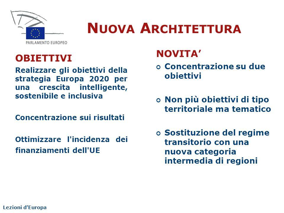 50 Lezioni dEuropa OBIETTIVI ITALIA EUROPA 2020 OBIETTIVI UE 2020Obiettivo nazionale 2020 Situazione Italia 2011/12 TASSO DI OCCUPAZIONE67-69%61.2% INVESTIMENTI E RICERCA1.53%1.26% EFFICIENZA ENERGETICA13.40%6.8% RIDURRE EMISSIONI CO213%3% FONTI RINNOVABILI17%10.3% ABBANDONO SCOLASTICO15-16%18,2% ISTRUZIONE SUPERIORE26-27%20.3% RIDUZIONE POVERTA2.2 milioni24.7%
