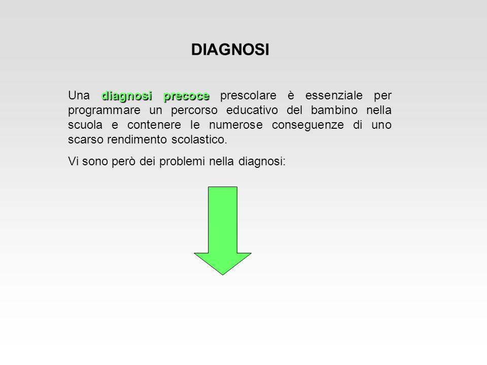 DIAGNOSI diagnosi precoce Una diagnosi precoce prescolare è essenziale per programmare un percorso educativo del bambino nella scuola e contenere le n