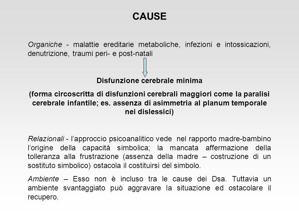 CAUSE Organiche - malattie ereditarie metaboliche, infezioni e intossicazioni, denutrizione, traumi peri- e post-natali Disfunzione cerebrale minima (