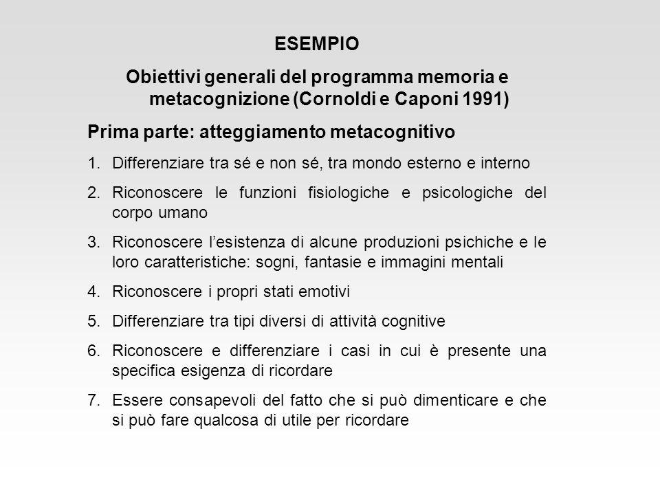 ESEMPIO Obiettivi generali del programma memoria e metacognizione (Cornoldi e Caponi 1991) Prima parte: atteggiamento metacognitivo 1.Differenziare tr