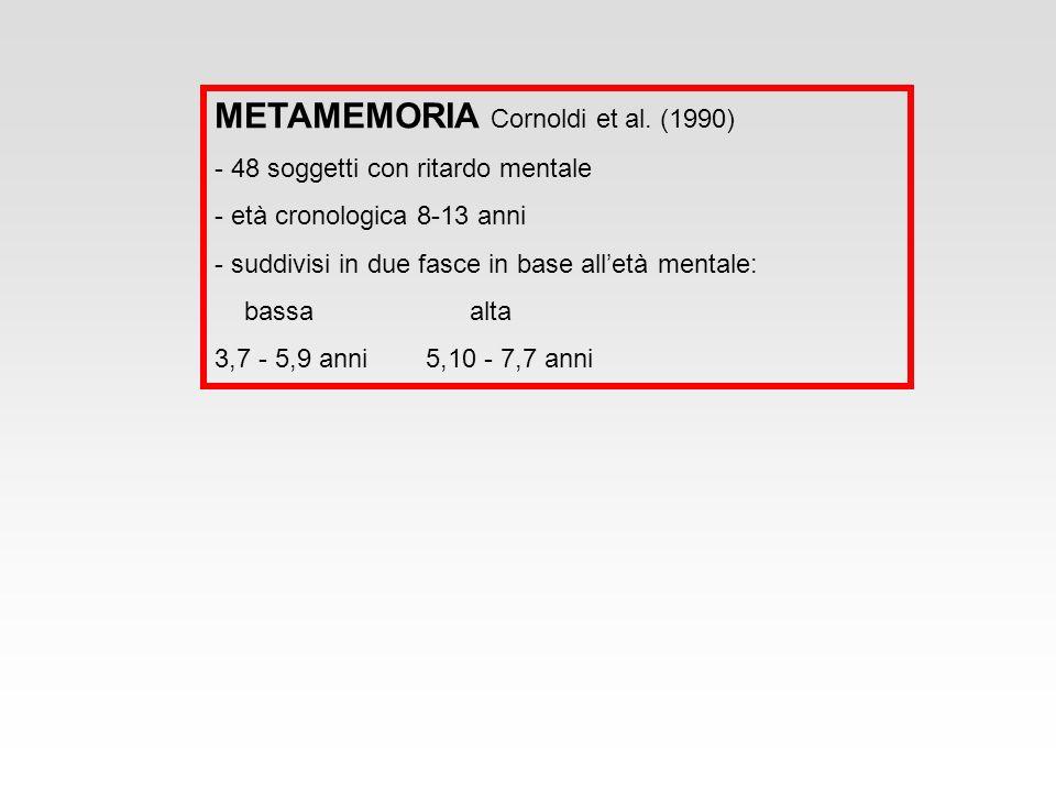 METAMEMORIA Cornoldi et al. (1990) - 48 soggetti con ritardo mentale - età cronologica 8-13 anni - suddivisi in due fasce in base alletà mentale: bass