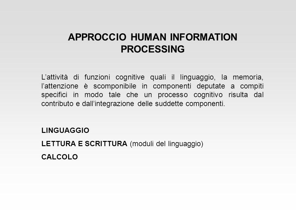 APPROCCIO HUMAN INFORMATION PROCESSING Lattività di funzioni cognitive quali il linguaggio, la memoria, lattenzione è scomponibile in componenti deput