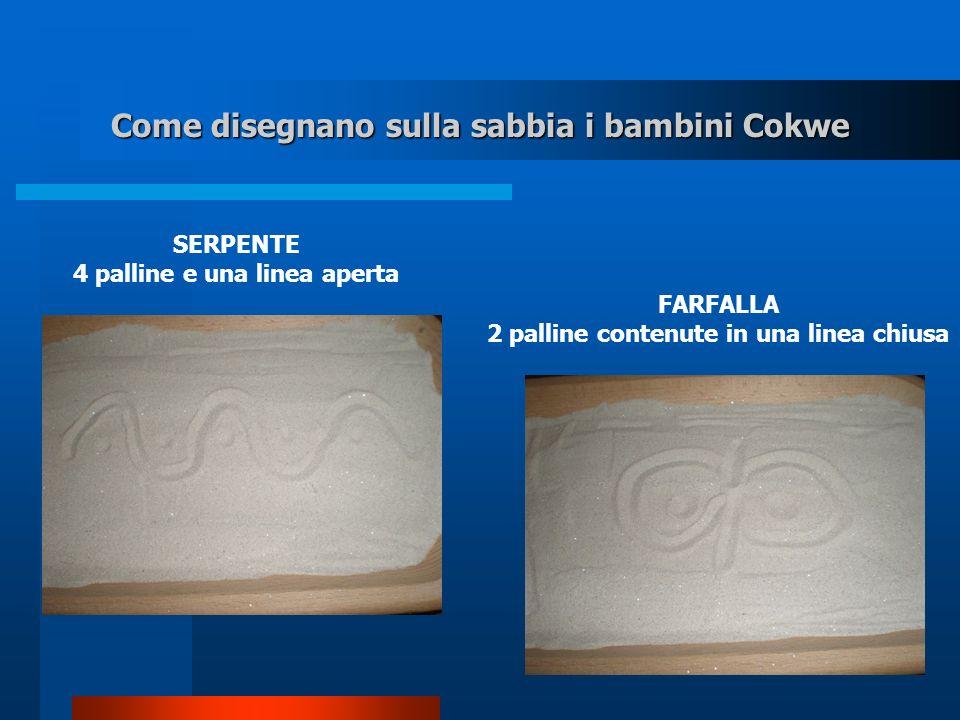 Come disegnano sulla sabbia i bambini Cokwe FARFALLA 2 palline contenute in una linea chiusa SERPENTE 4 palline e una linea aperta
