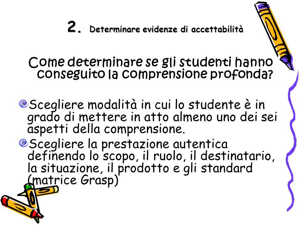 2. Determinare evidenze di accettabilità Come determinare se gli studenti hanno conseguito la comprensione profonda? Scegliere modalità in cui lo stud