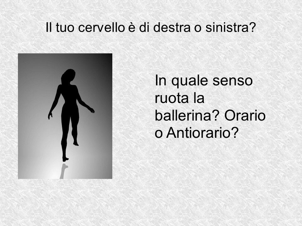 Il tuo cervello è di destra o sinistra? In quale senso ruota la ballerina? Orario o Antiorario?