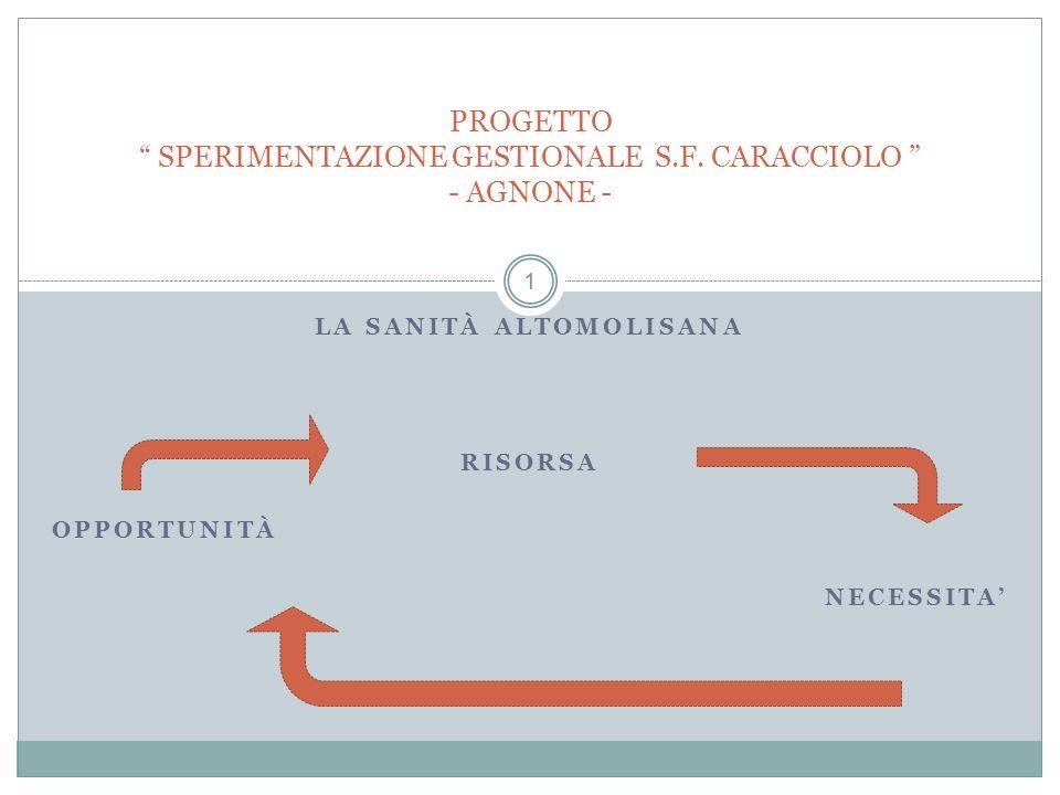 1 1 LA SANITÀ ALTOMOLISANA RISORSA OPPORTUNITÀ NECESSITA PROGETTO SPERIMENTAZIONE GESTIONALE S.F.