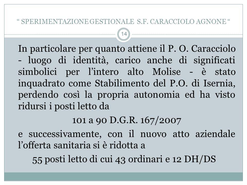 14 SPERIMENTAZIONE GESTIONALE S.F.CARACCIOLO AGNONE In particolare per quanto attiene il P.