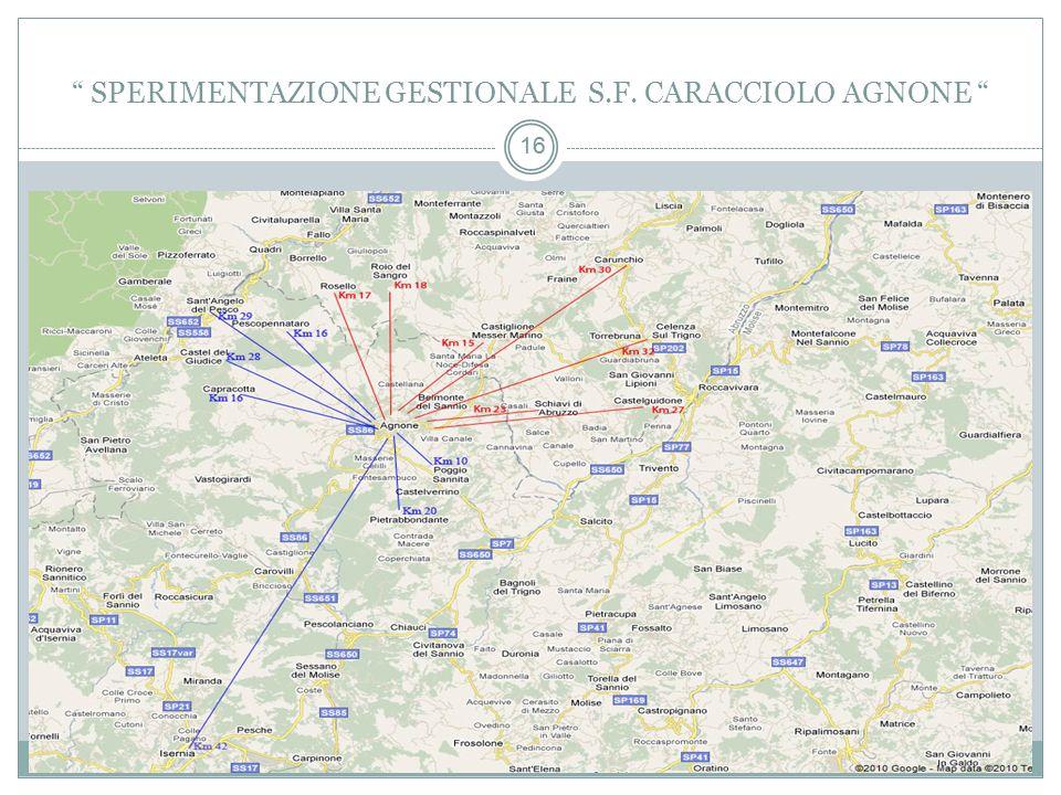 16 SPERIMENTAZIONE GESTIONALE S.F. CARACCIOLO AGNONE