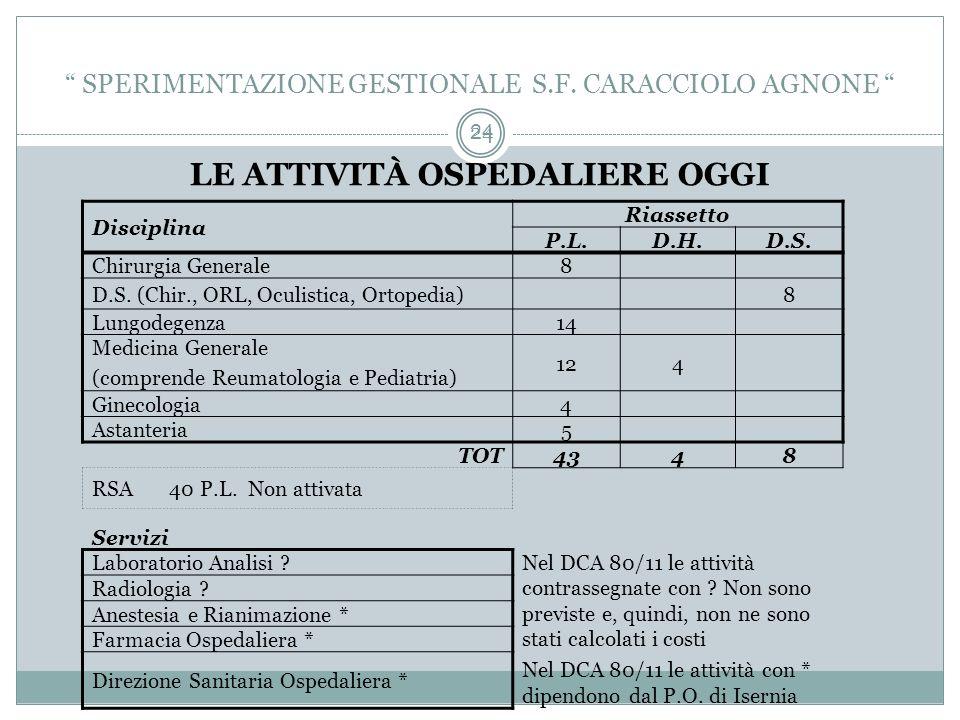 24 LE ATTIVITÀ OSPEDALIERE OGGI SPERIMENTAZIONE GESTIONALE S.F.