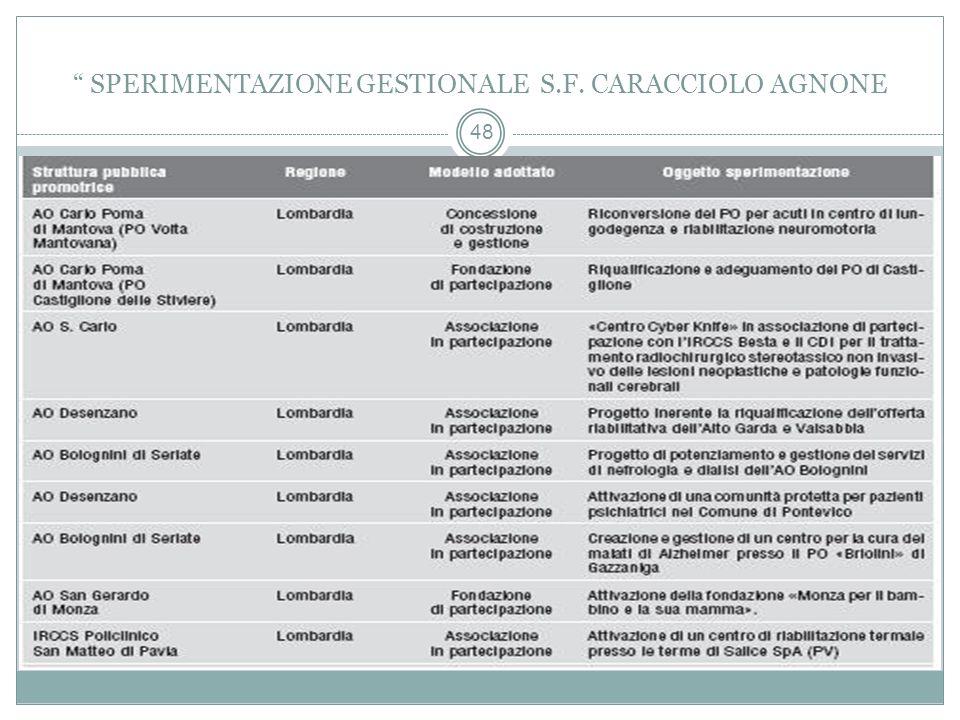 48 SPERIMENTAZIONE GESTIONALE S.F. CARACCIOLO AGNONE