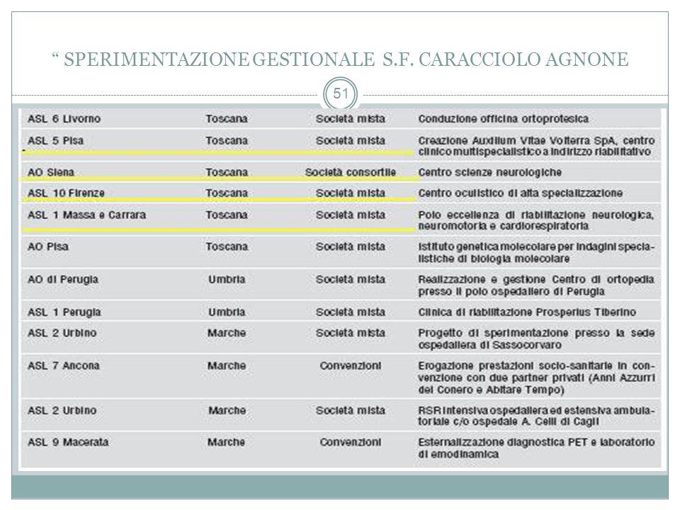 51 SPERIMENTAZIONE GESTIONALE S.F. CARACCIOLO AGNONE
