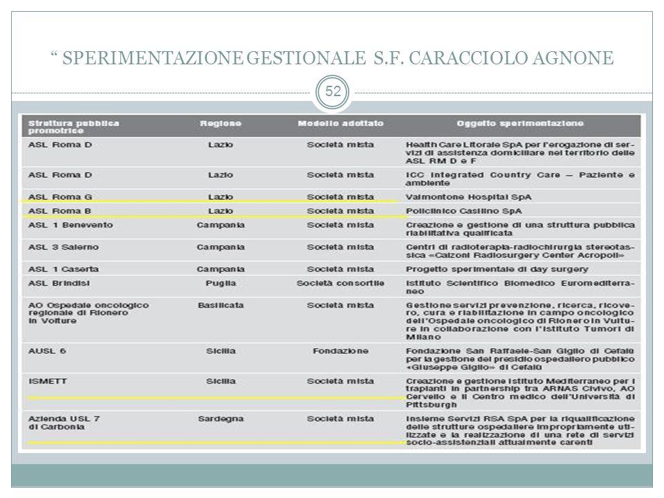 52 SPERIMENTAZIONE GESTIONALE S.F. CARACCIOLO AGNONE