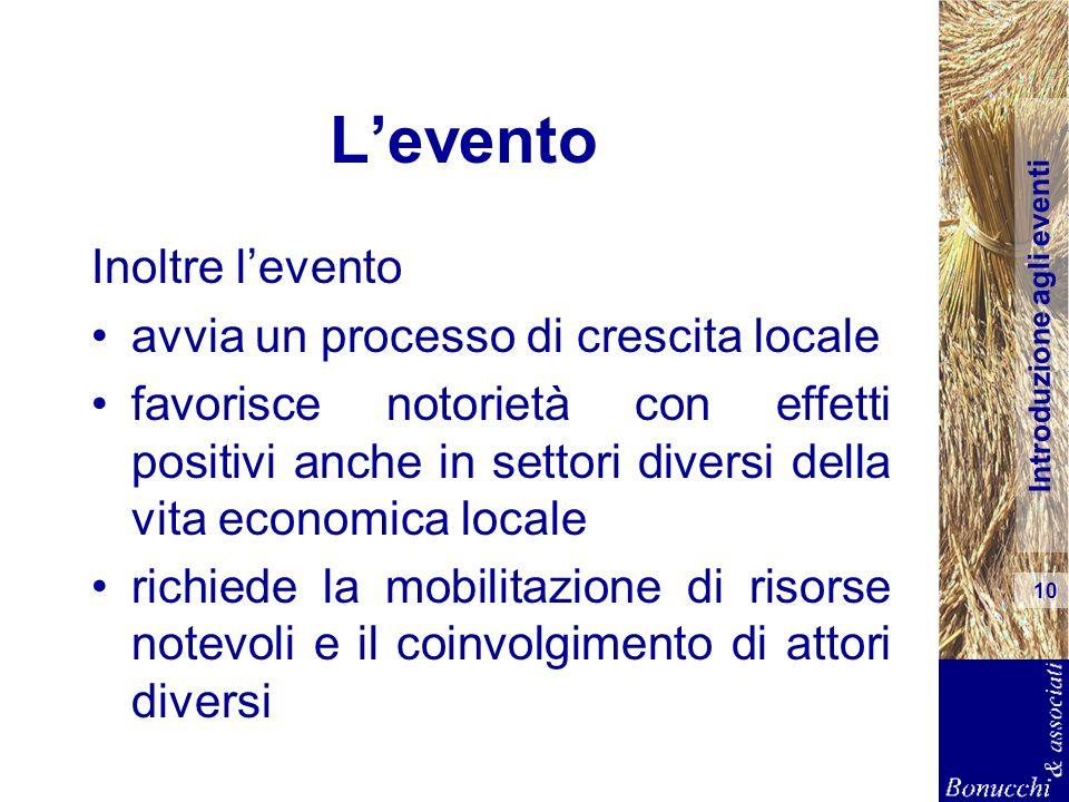 Introduzione agli eventi 10 Levento Inoltre levento avvia un processo di crescita locale favorisce notorietà con effetti positivi anche in settori div
