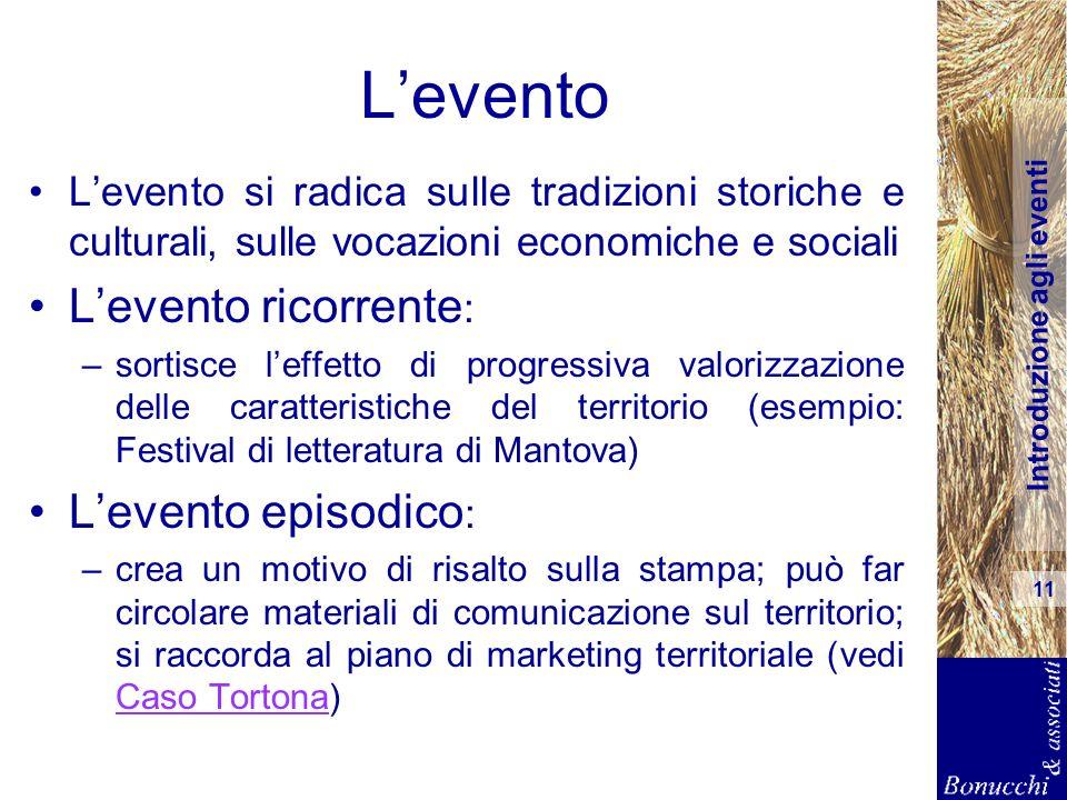 Introduzione agli eventi 11 Levento Levento si radica sulle tradizioni storiche e culturali, sulle vocazioni economiche e sociali Levento ricorrente :