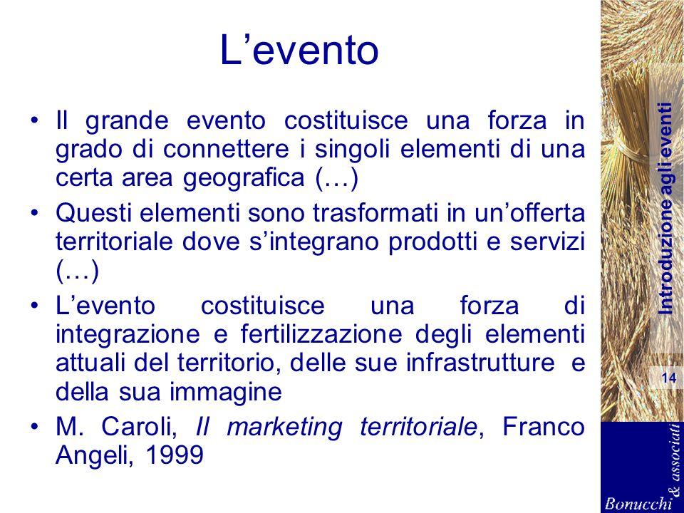 Introduzione agli eventi 14 Levento Il grande evento costituisce una forza in grado di connettere i singoli elementi di una certa area geografica (…)