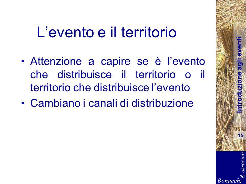 Introduzione agli eventi 15 Levento e il territorio Attenzione a capire se è levento che distribuisce il territorio o il territorio che distribuisce l