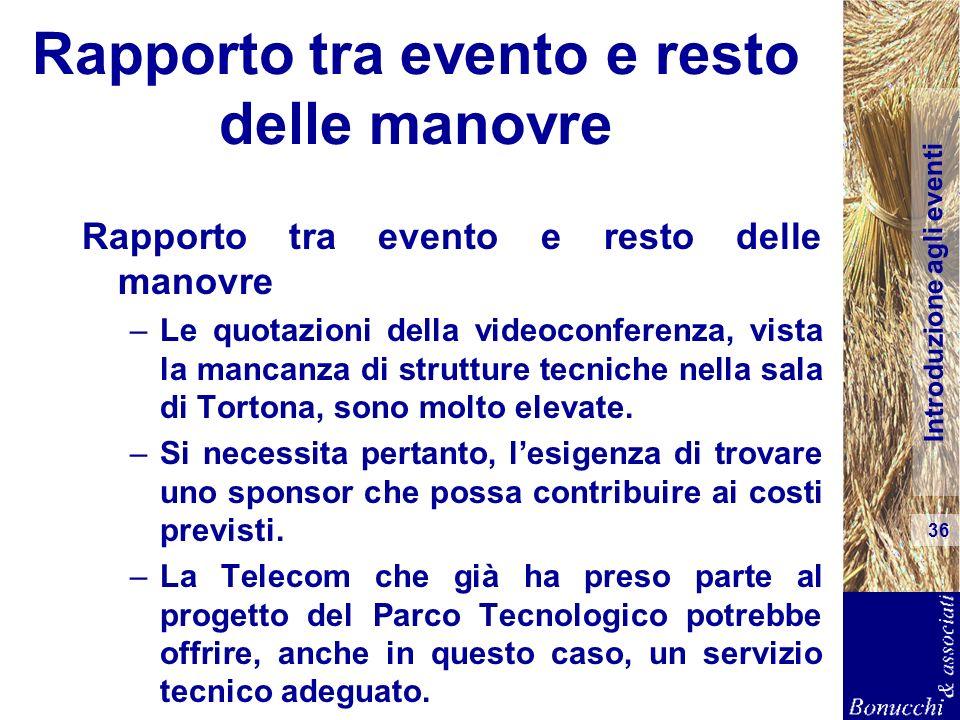 Introduzione agli eventi 36 Rapporto tra evento e resto delle manovre –Le quotazioni della videoconferenza, vista la mancanza di strutture tecniche ne