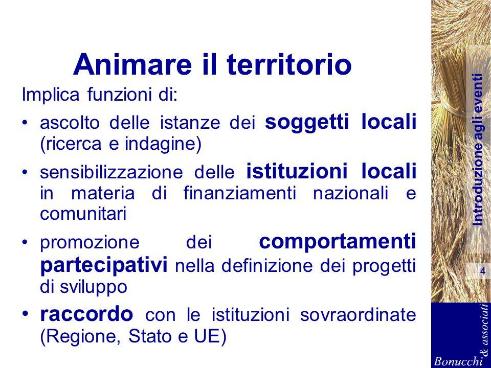 Introduzione agli eventi 4 Animare il territorio Implica funzioni di: ascolto delle istanze dei soggetti locali (ricerca e indagine) sensibilizzazione