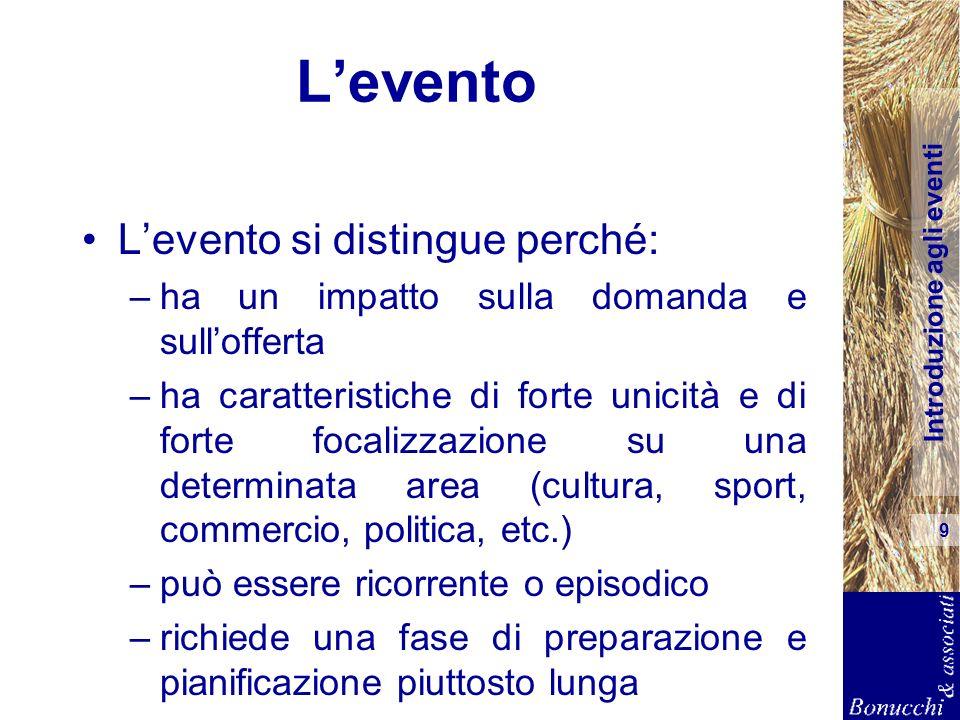 Introduzione agli eventi 9 Levento Levento si distingue perché: –ha un impatto sulla domanda e sullofferta –ha caratteristiche di forte unicità e di f