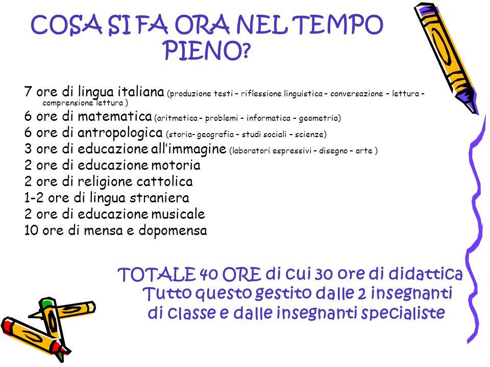 COSA SI FA ORA NEL TEMPO PIENO? 7 ore di lingua italiana (produzione testi – riflessione linguistica – conversazione – lettura – comprensione lettura