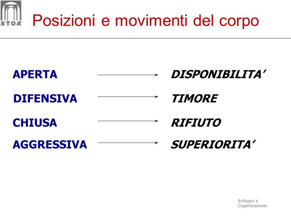 Sviluppo e Organizzazione La gestualità