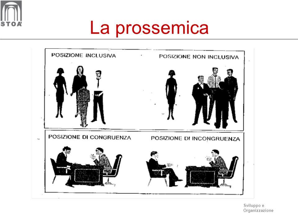 Sviluppo e Organizzazione La prossemica La mutevolezza della dimensione prossemica è legata non tanto a fattori biologici, quanto variabili culturali
