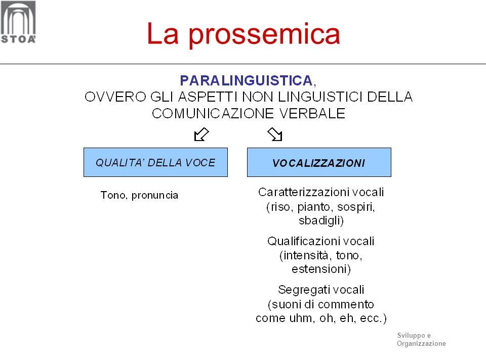 Sviluppo e Organizzazione La prossemica