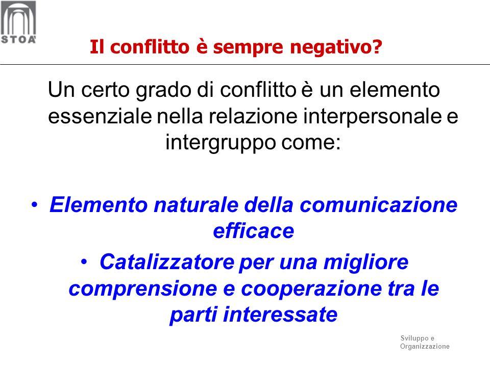 Sviluppo e Organizzazione Il conflitto Uno stato di tensione in cui un individuo si viene a trovarsi quando è sottoposto alla pressione di impulsi, bi