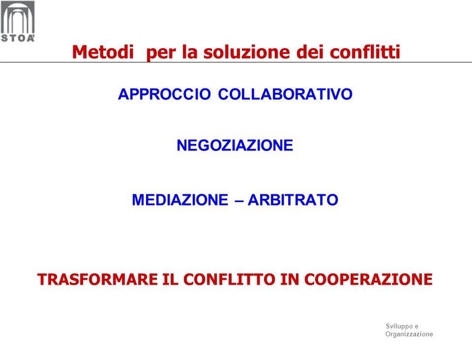 Sviluppo e Organizzazione Il conflitto è sempre negativo? Un certo grado di conflitto è un elemento essenziale nella relazione interpersonale e interg