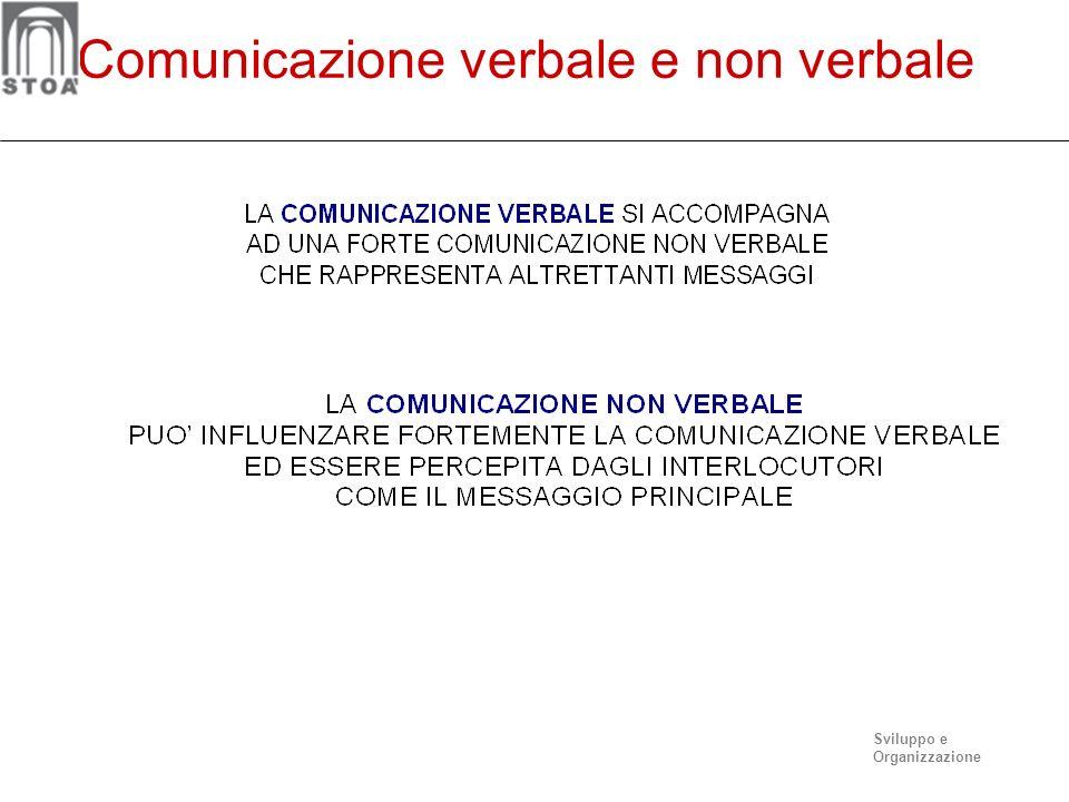 Sviluppo e Organizzazione Non esiste la non comunicazione